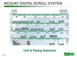 MCQUAY DIGITAL SCROLL SYSTEM