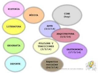 SEMINARIO DE CULTURA ESPA�OLA