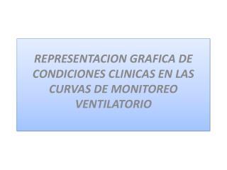 REPRESENTACION GRAFICA DE CONDICIONES CLINICAS EN LAS CURVAS DE MONITOREO VENTILATORIO