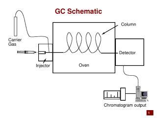GC Schematic
