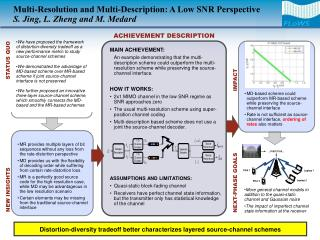 Multi-Resolution and Multi-Description: A Low SNR Perspective S. Jing, L. Zheng and M. Medard