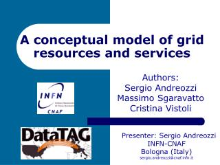A conceptual model of grid resources and services
