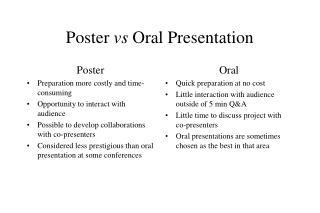 Poster  vs  Oral Presentation