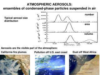 ATMOSPHERIC AEROSOLS: ensembles of condensed-phase particles suspended in air