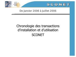 De Janvier 2006 à Juillet 2006