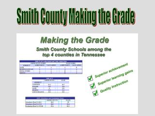 Smith County Making the Grade
