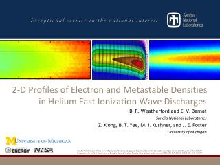2-D Profiles of Electron and Metastable Densities in Helium Fast Ionization Wave Discharges
