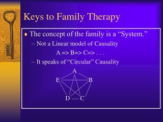 Keys to Family Therapy