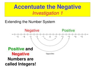 Accentuate the Negative Investigation 1