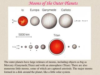 Moons of the Outer Planets