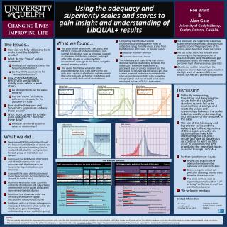 Using the adequacy and superiority scales and scores to gain insight and understanding of LibQUAL results