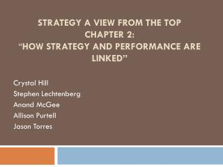 Strategy a View from the Top Chapter 2:  How Strategy and Performance are Linked
