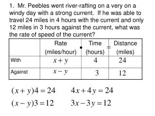 Distance-Rate Time Answers