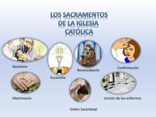 Los sacramentos De la iglesia  cat�lica