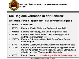 swiss table tennis  (STT) ist in acht Regionalverbände aufgeteilt: