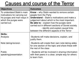 Causes and course of the Terror