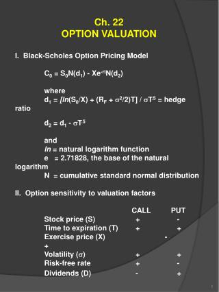 Ch. 22 OPTION VALUATION I.  Black-Scholes Option Pricing Model