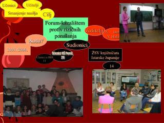Forum-kazalištem  protiv rizičnih  ponašanja