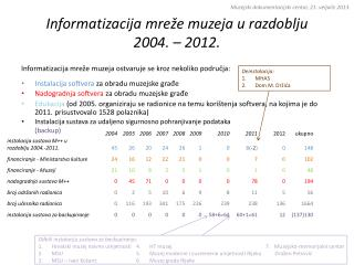 Informatizacija mreže muzeja u razdoblju  2004. – 2012.