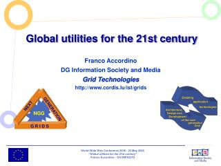 Global utilities for the 21st century