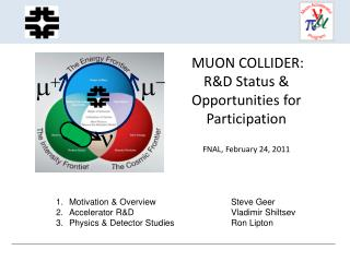 MUON COLLIDER: R&D Status & Opportunities for Participation FNAL, February 24, 2011