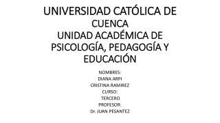 UNIVERSIDAD CATÓLICA DE  CUENCA  UNIDAD  ACADÉMICA DE PSICOLOGÍA, PEDAGOGÍA Y EDUCACIÓN