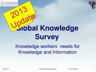 Global Knowledge Survey