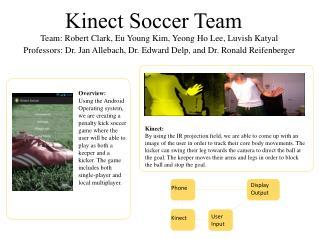 Kinect Soccer Team