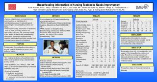 Breastfeeding Information in Nursing Textbooks Needs Improvement
