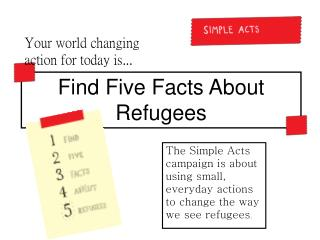 Find Five Facts About Refugees