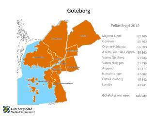 Folkmängd 2012