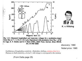 Oscillations of longitudina resistivity =Shubnikov-deHaas,  minima close to 0 .