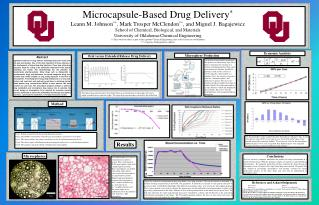 Microcapsule-Based Drug Delivery *