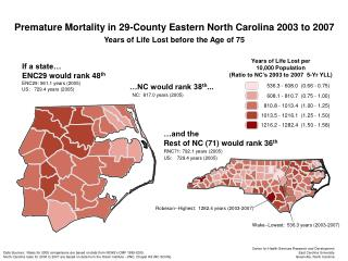 Years of Life Lost per 10,000 Population (Ratio to NC's 2003 to 2007  5-Yr YLL)