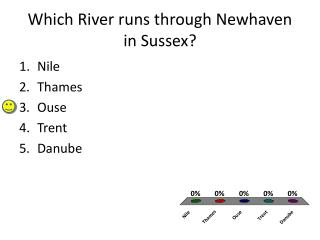 Which River runs through Newhaven in Sussex?