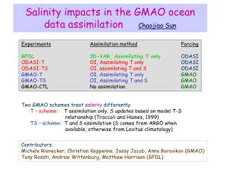 Salinity impacts in the GMAO ocean data assimilation Chaojiao Sun