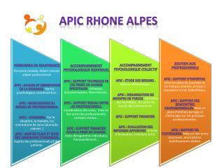 APIC  RHONE ALPES