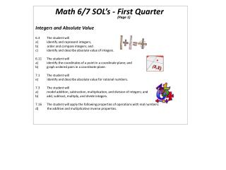Math 6/7  SOL's  - First Quarter