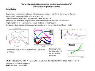 """Tema I. Contactos Óhmicos para semiconductores tipo """"p""""  con una banda prohibida ancha."""