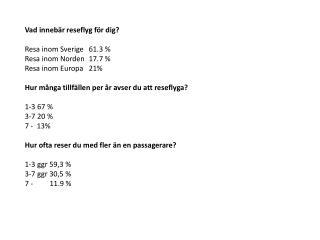 Vad innebär reseflyg för dig ? Resa inom Sverige61.3 % Resa inom Norden17.7 %