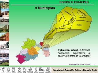 Población actual:  2,239,526  habitantes, equivalente al 15.3 % del total de la entidad.