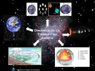 Dinámica de la Tierra y su Ámbito