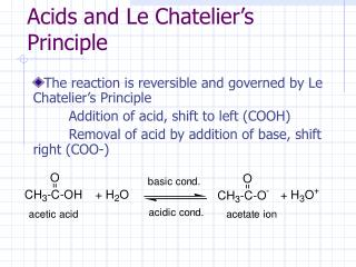 Acids and Le Chatelier's Principle