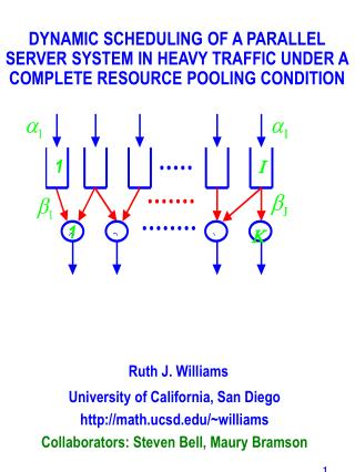 Ruth J. Williams  University of California, San Diego math.ucsd/~williams
