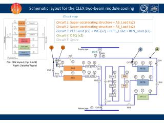 Schematic layout for the CLEX two-beam module cooling