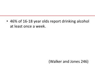 46% of 16-18 year olds report drinking alcohol at least once a week.