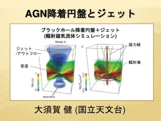 AGN 降着円盤とジェット
