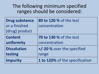 The following minimum specified ranges should be considered: