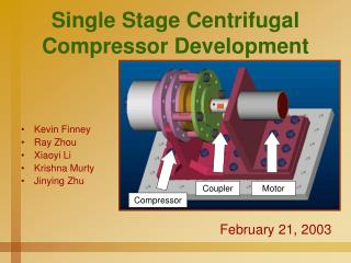 Single Stage Centrifugal Compressor Development