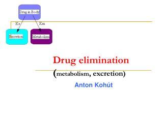 Drug elimination ( metabolism , excretion)